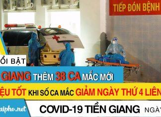 Bản tin Covid-19 Tiền Giang mới nhất ngày 28-9-2021 phát hiện 38 ca F0 mới trong ngày